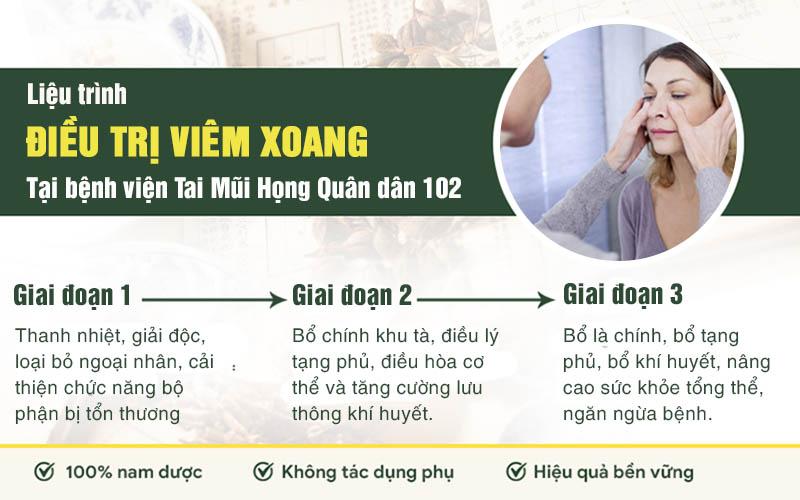 Liệu trình chữa viêm xoang Quân dân 102