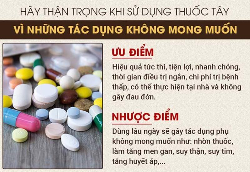 Thuốc tây y tiện lợi nhưng gây ra nhiều tác dụng phụ